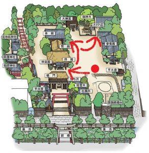 青井阿蘇神社:御神木とさざれ石の地図