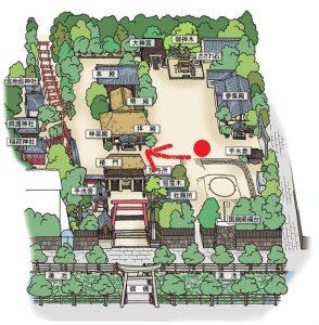 青井阿蘇神社:拝殿までの行き方