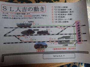 SL人吉:人吉駅での動き