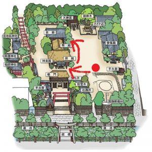 青井阿蘇神社:観光ルート