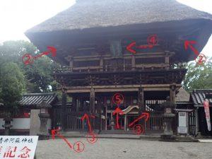 青井阿蘇神社:楼門のお勧め、見方