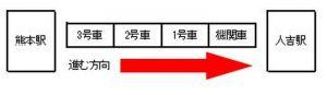 SL人吉:熊本駅から人吉駅までの車両編成図