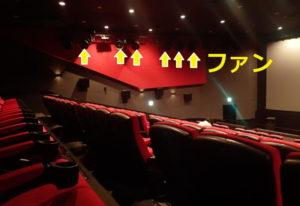 4DX:ウインド(風)ファン